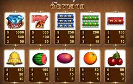 gclub lucky diamond bonus