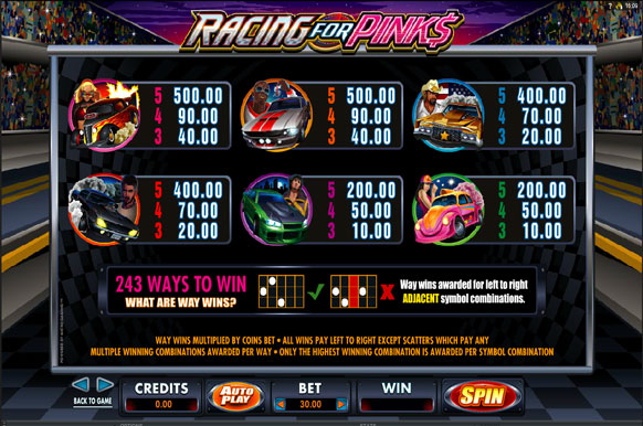 racing for pinks slot symbol
