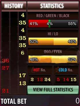 roulette online สถิติ